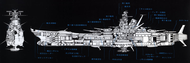 Yamato from the inside out cosmodna music publisher nippon columbia was among the many yamato licensors who utilized this art in 1977 it appeared in the foldout of the first space battleship malvernweather Images