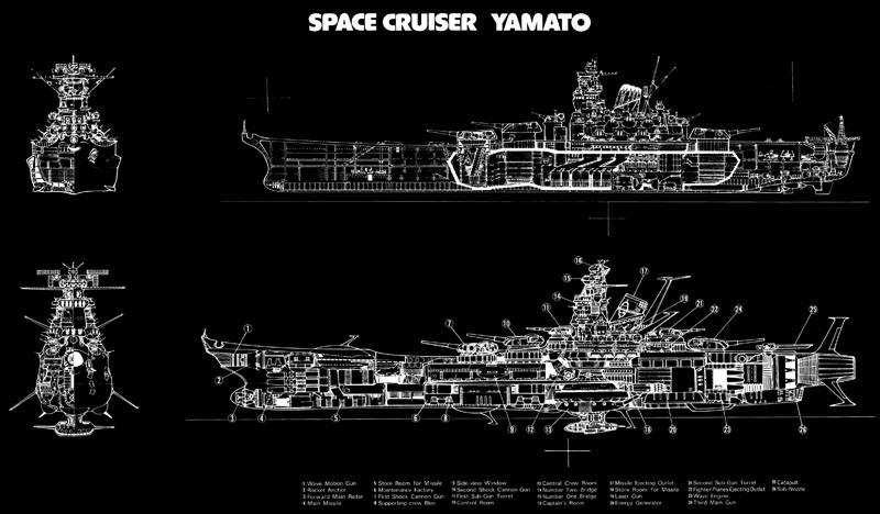 Yamato from the inside out cosmodna yamato from the inside out malvernweather Choice Image