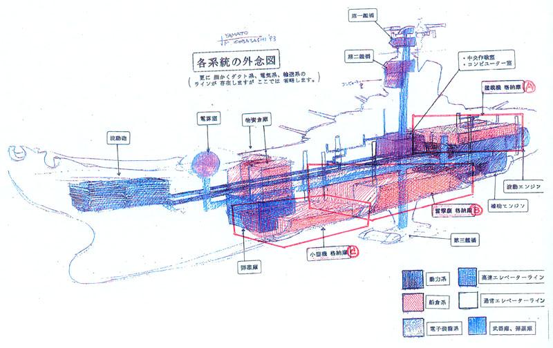 Talking About Yamato Resurrection 1993 Cosmodna